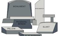 Permanent Memorialization