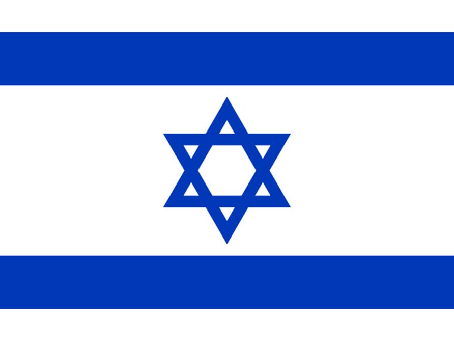 Jewish Pricing Plans