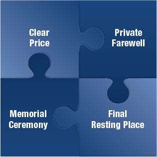 The 4 Steps to Understanding Cremation Services