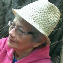 Ana  Blas Cruz