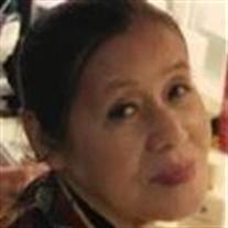 Bao Tam  Thi Nguyen