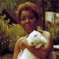 Ms. Sonia Coban
